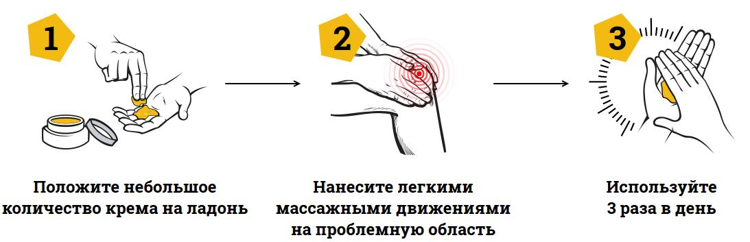 Инструкция по применению крема ЗДОРОВ для лечения суставов