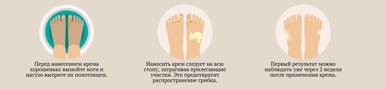 Инструкция к крему ЗДОРОВ от грибка на ногах