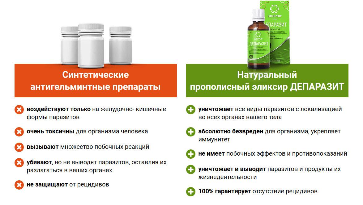 Депаразит от глистов компании ЗДОРОВ