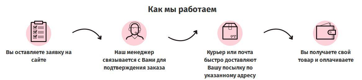 Заказ ДЕПАРАЗИТа