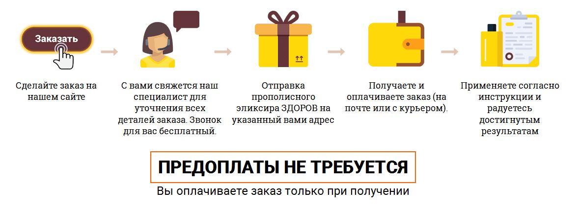 Как заказать эликсир ЗДОРОВ для печени