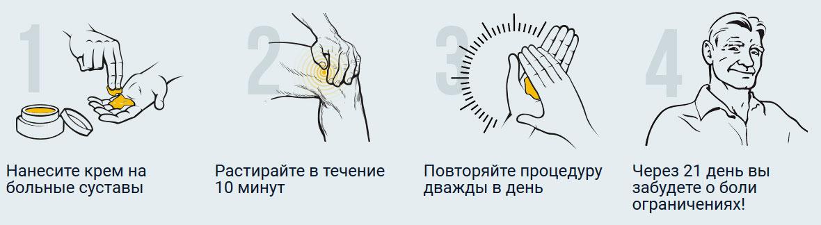 Инструкция по крему ARTRAID