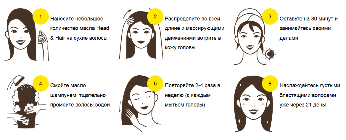 Инструкция head-hair