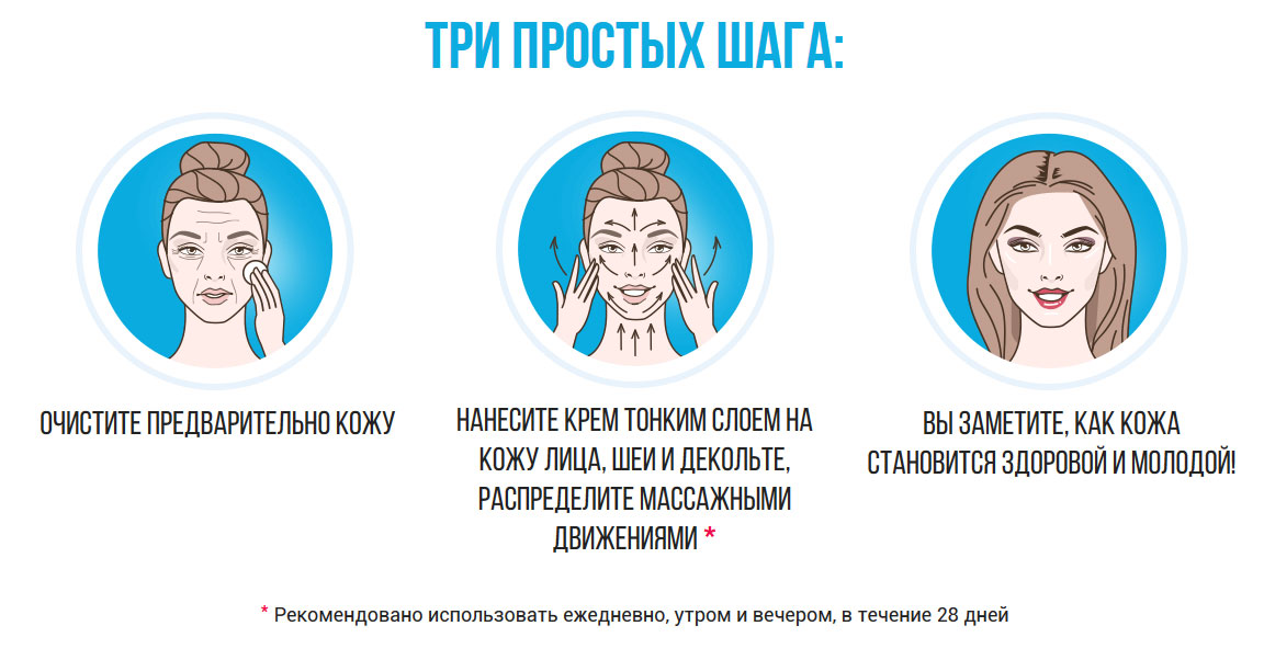 инструкция для крем-воска ЗДОРОВ для лица