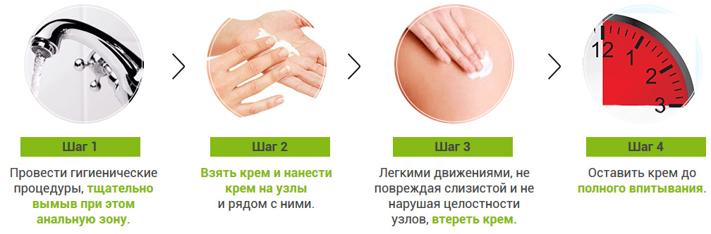 Лечим геморрой кремом ЗДОРОВ
